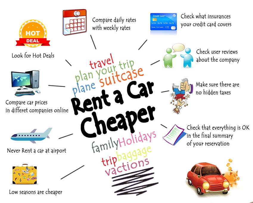 How to rent a car Cheaper?